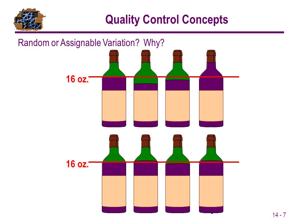 Quality Control Concepts