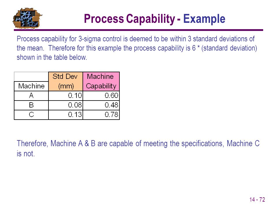 Process Capability - Example