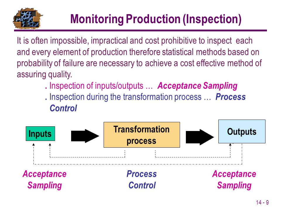 Monitoring Production (Inspection)