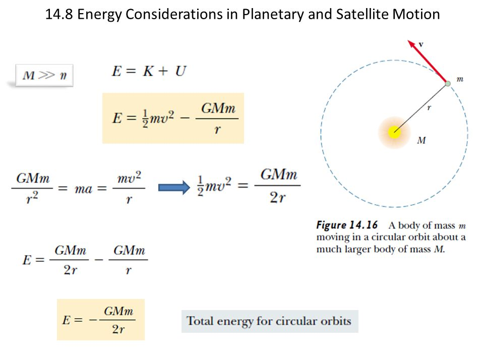 14.8 Energy Considerations in Planetary and Satellite Motion