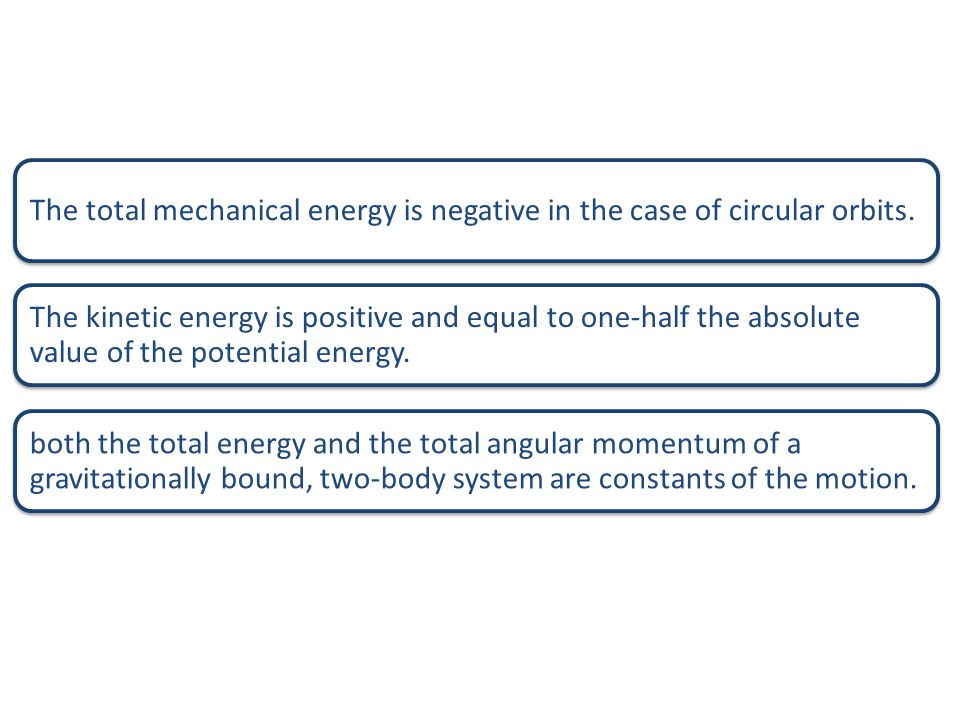 The total mechanical energy is negative in the case of circular orbits.