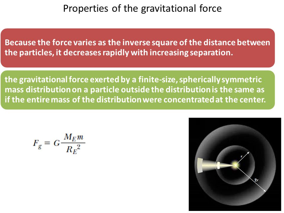 Properties of the gravitational force