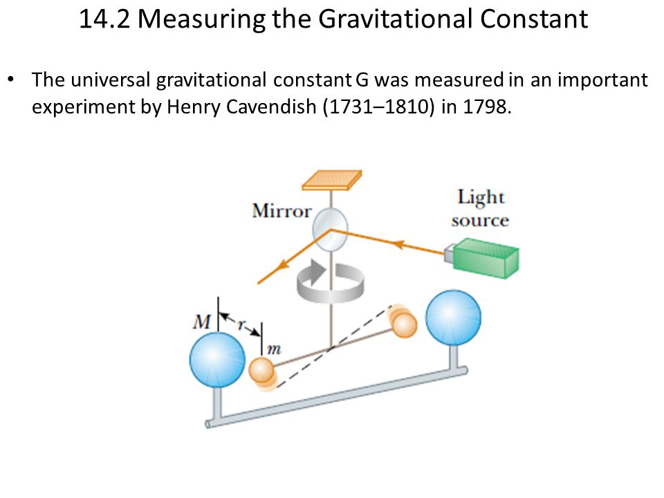 14.2 Measuring the Gravitational Constant