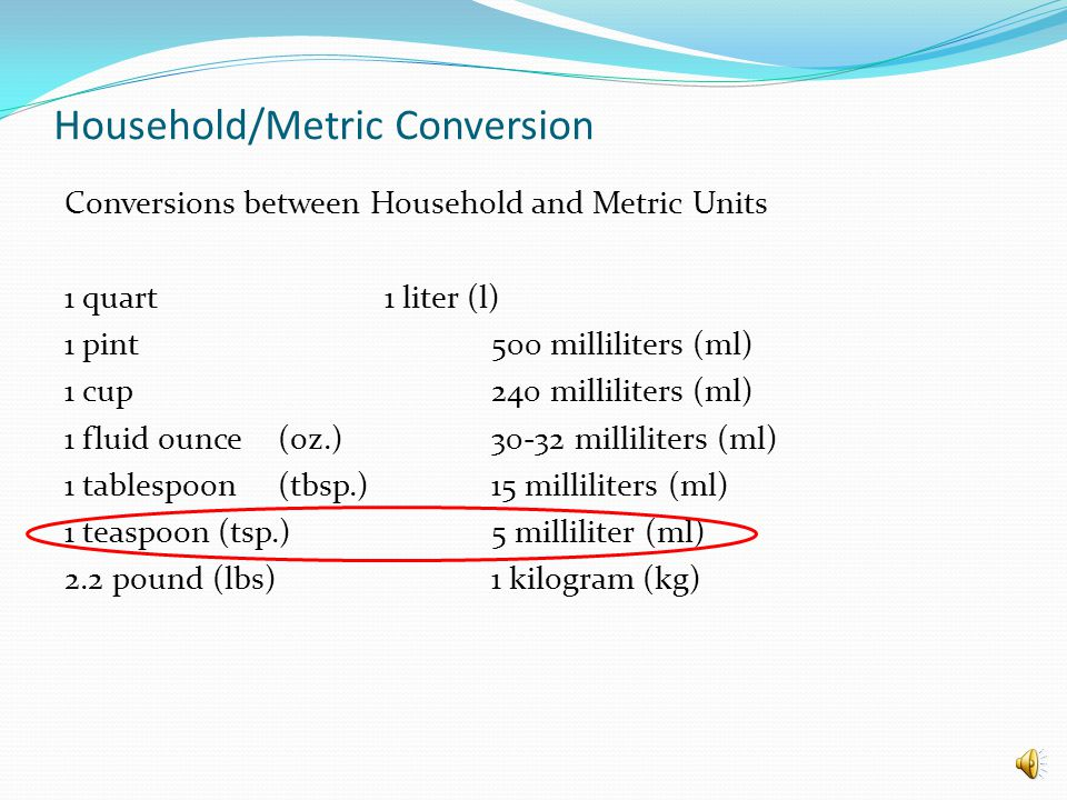 Household metric conversion ppt video online download for 1 table spoon is how many ml