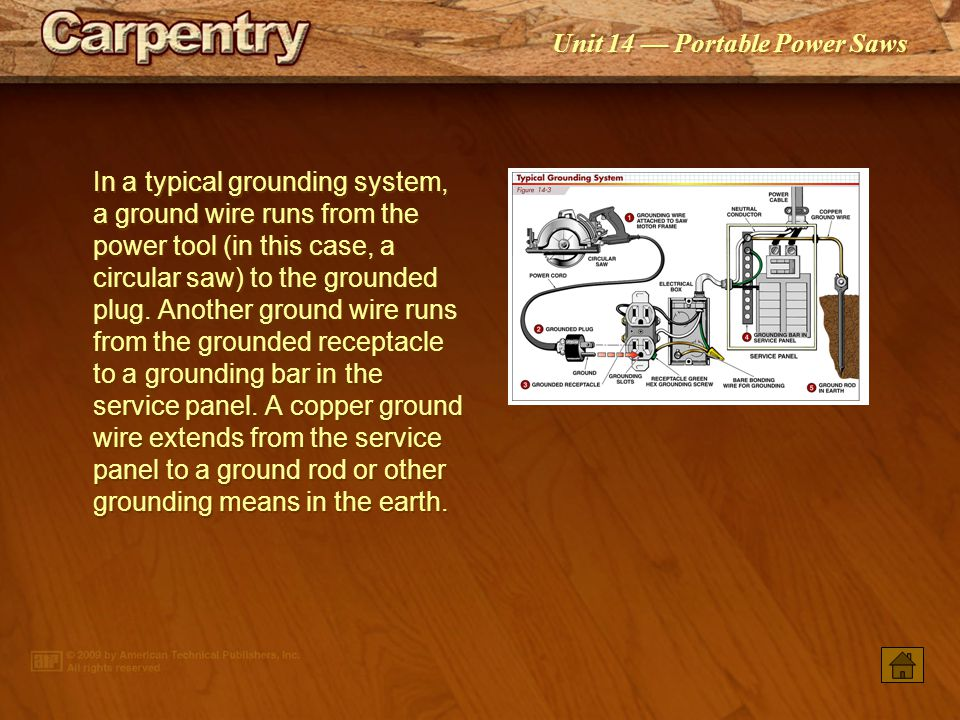 In a typical grounding system, a ground wire runs from the power tool (in this case, a circular saw) to the grounded plug. Another ground wire runs from the grounded receptacle to a grounding bar in the service panel. A copper ground wire extends from the service panel to a ground rod or other grounding means in the earth.