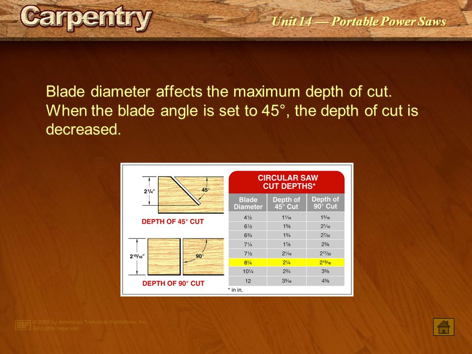 Blade diameter affects the maximum depth of cut