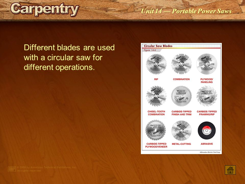 Different blades are used with a circular saw for different operations.