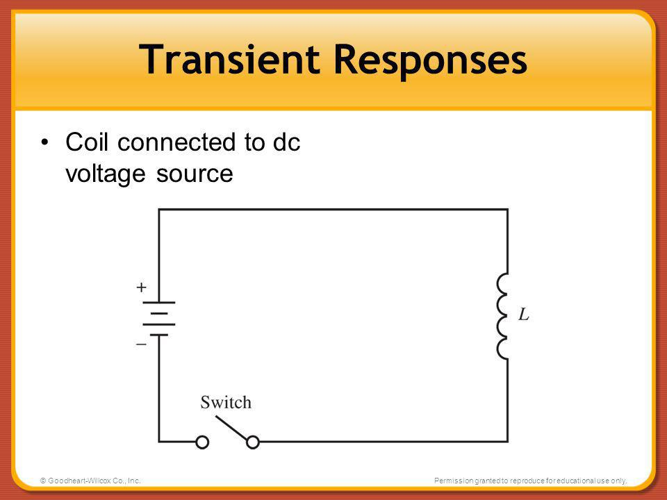 Transient Responses Coil connected to dc voltage source