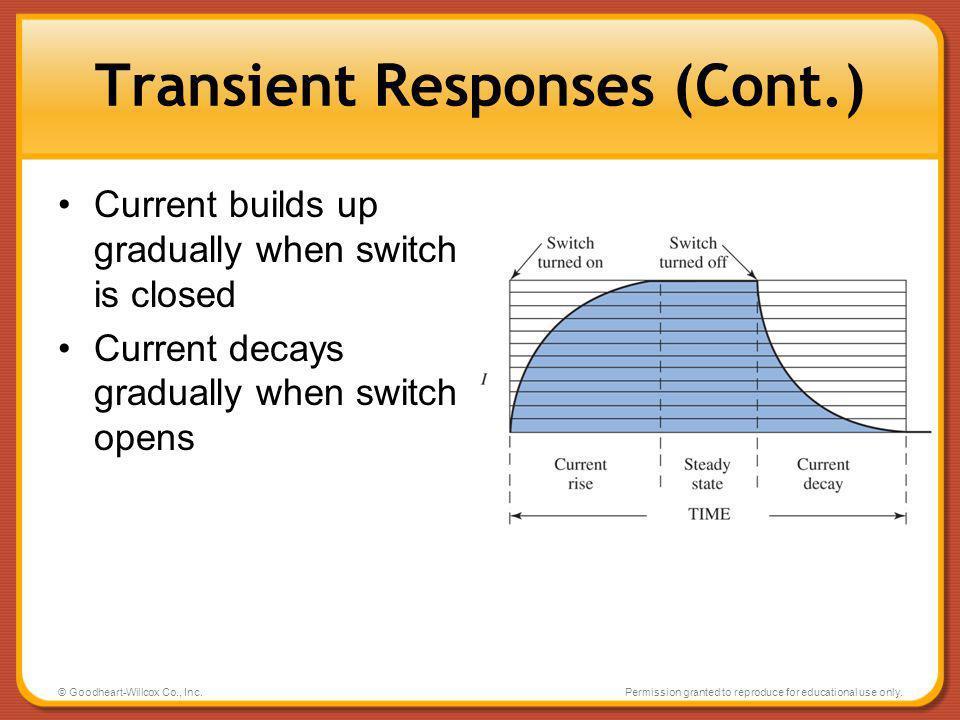 Transient Responses (Cont.)