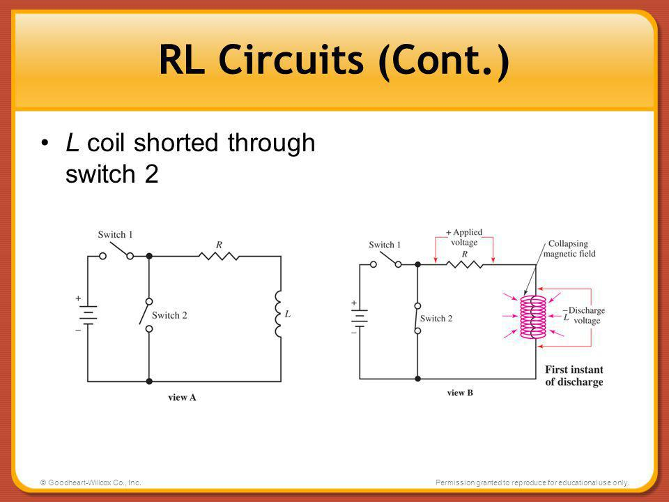 RL Circuits (Cont.) L coil shorted through switch 2