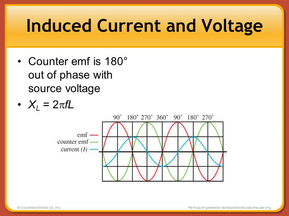 Induced Current and Voltage