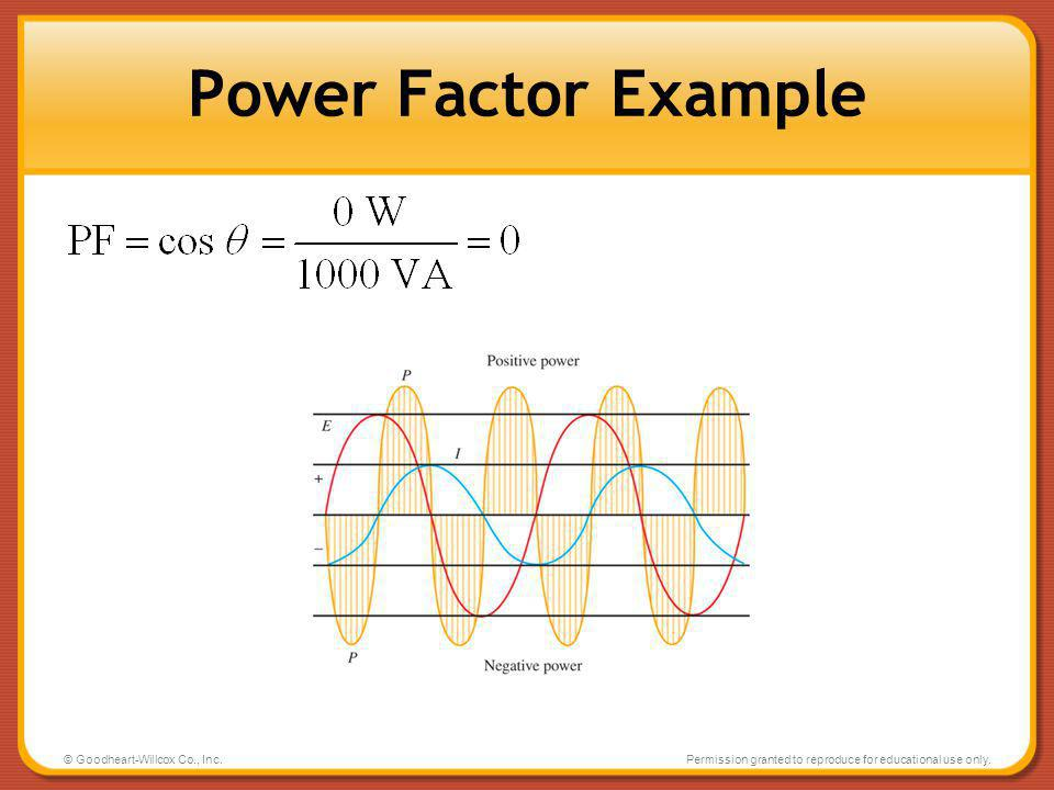 Power Factor Example © Goodheart-Willcox Co., Inc.