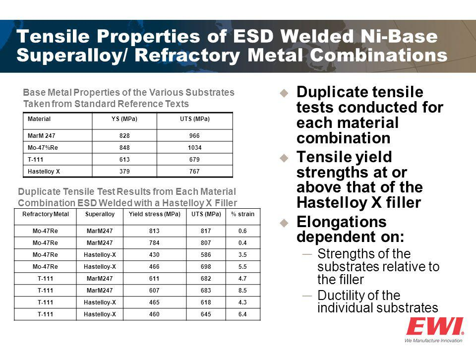 Tensile Properties of ESD Welded Ni-Base Superalloy/ Refractory Metal Combinations