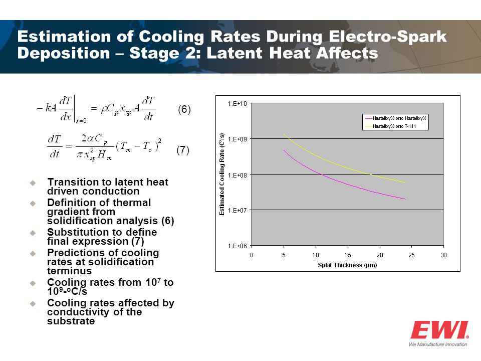 Estimation of Cooling Rates During Electro-Spark Deposition – Stage 2: Latent Heat Affects