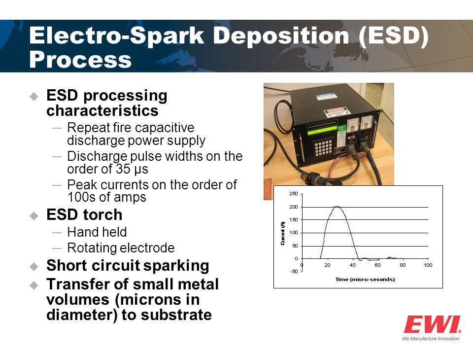 Electro-Spark Deposition (ESD) Process