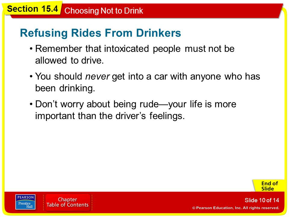 Refusing Rides From Drinkers