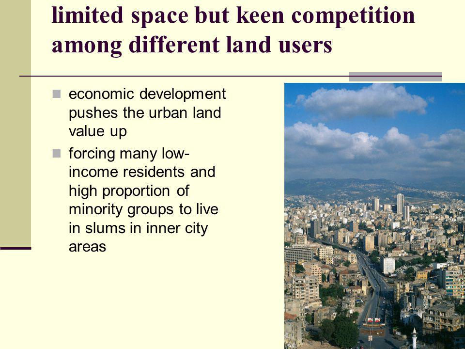 limited space but keen competition among different land users