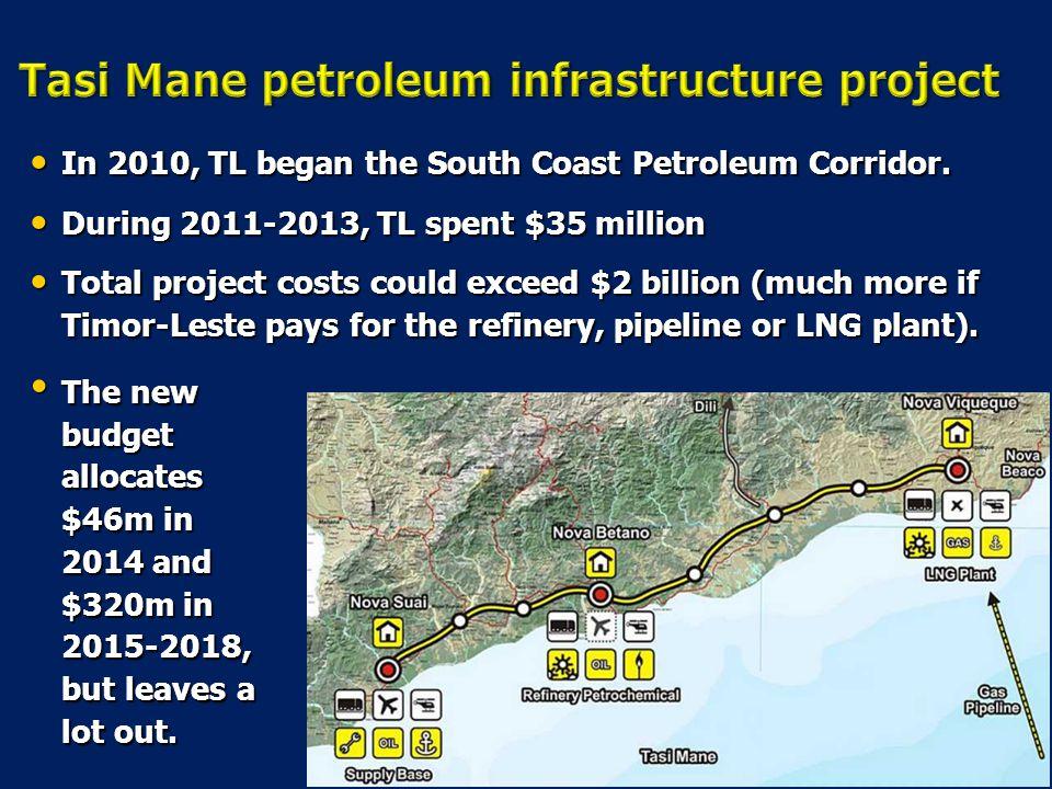 Tasi Mane petroleum infrastructure project