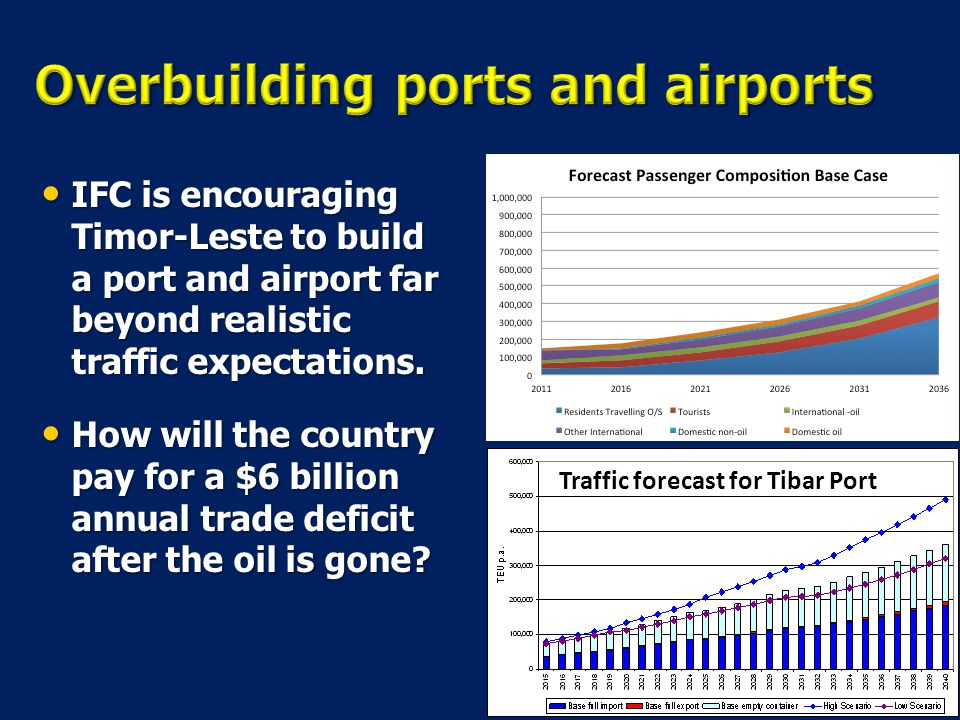 Overbuilding ports and airports