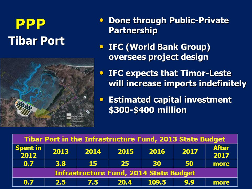 PPP Tibar Port Done through Public-Private Partnership