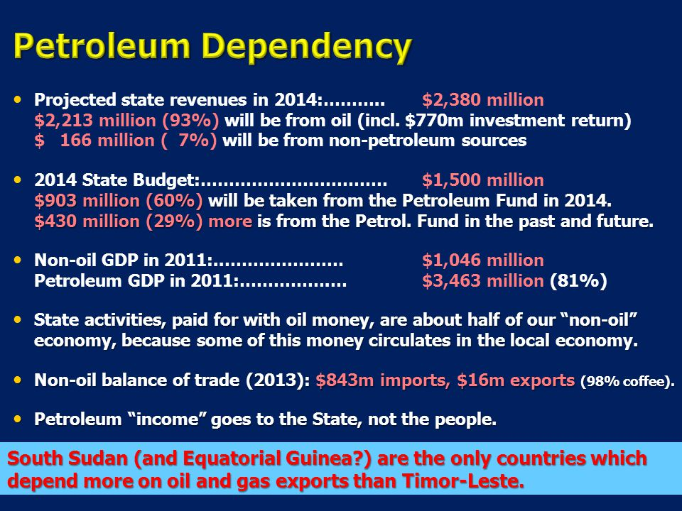 8-Apr-17 Petroleum Dependency.