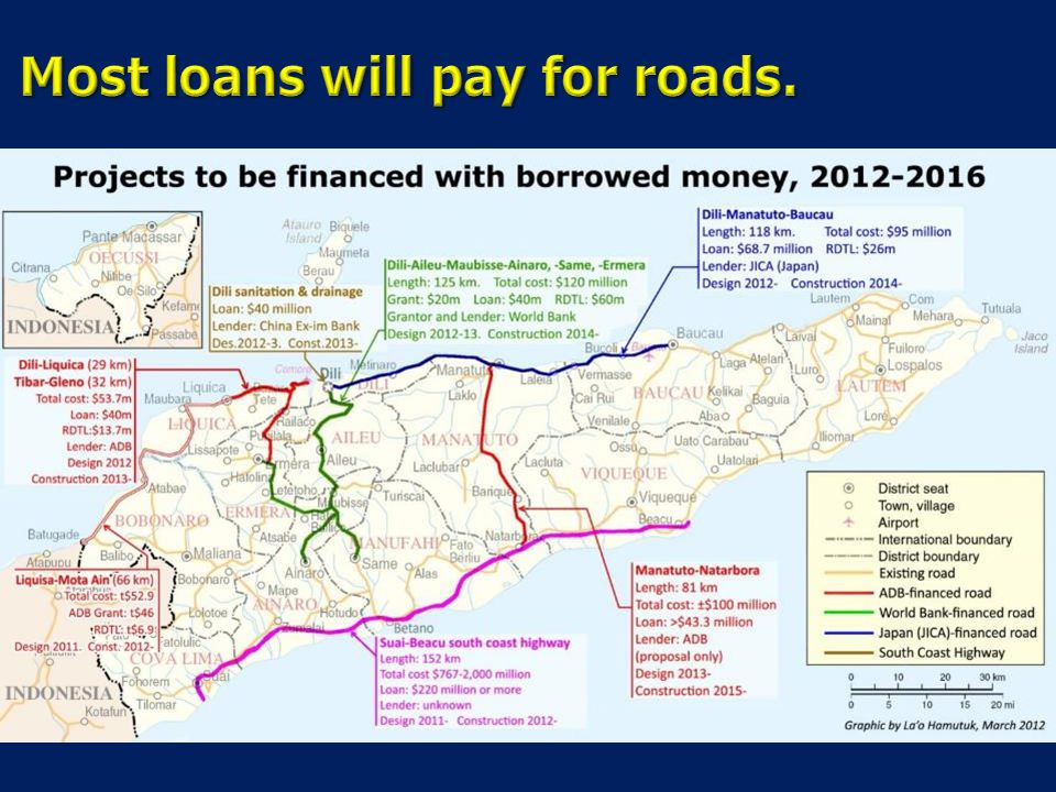 Most loans will pay for roads.