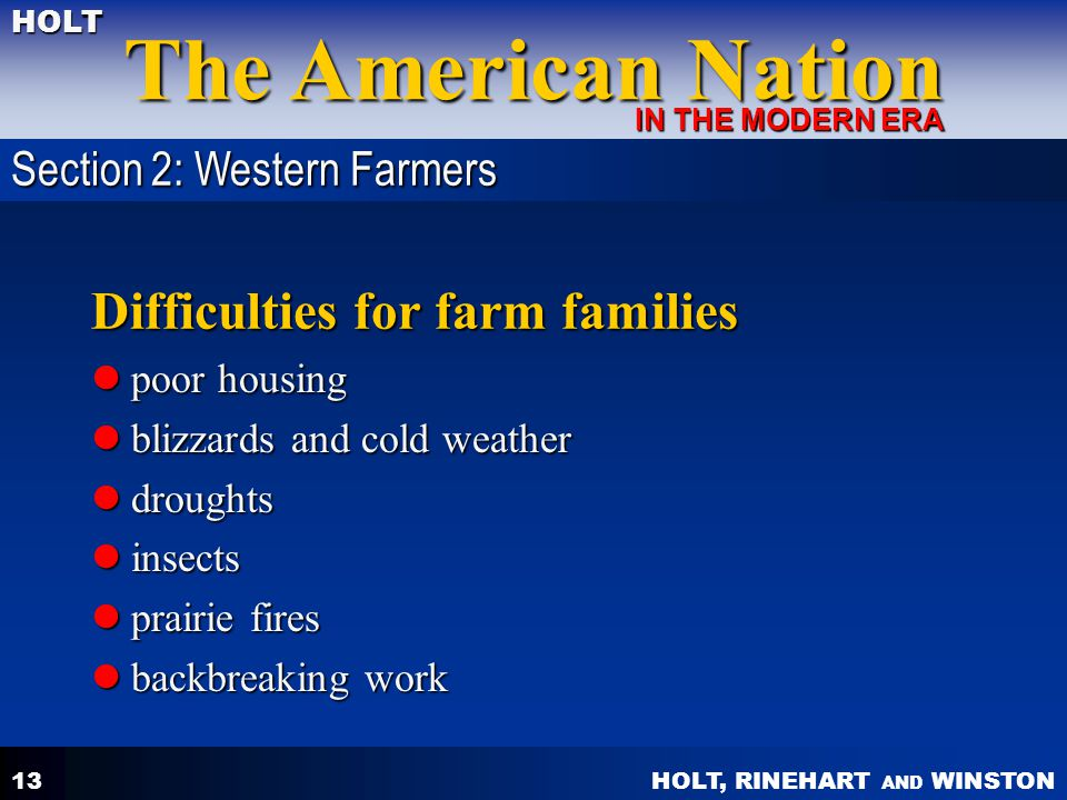 Difficulties for farm families
