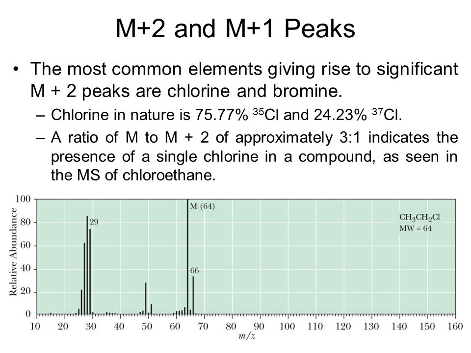 M+2 and M+1 Peaks The most common elements giving rise to significant M + 2 peaks are chlorine and bromine.