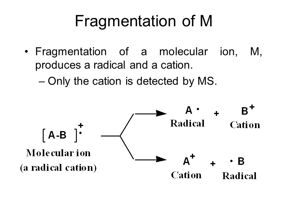 Fragmentation of M Fragmentation of a molecular ion, M, produces a radical and a cation.