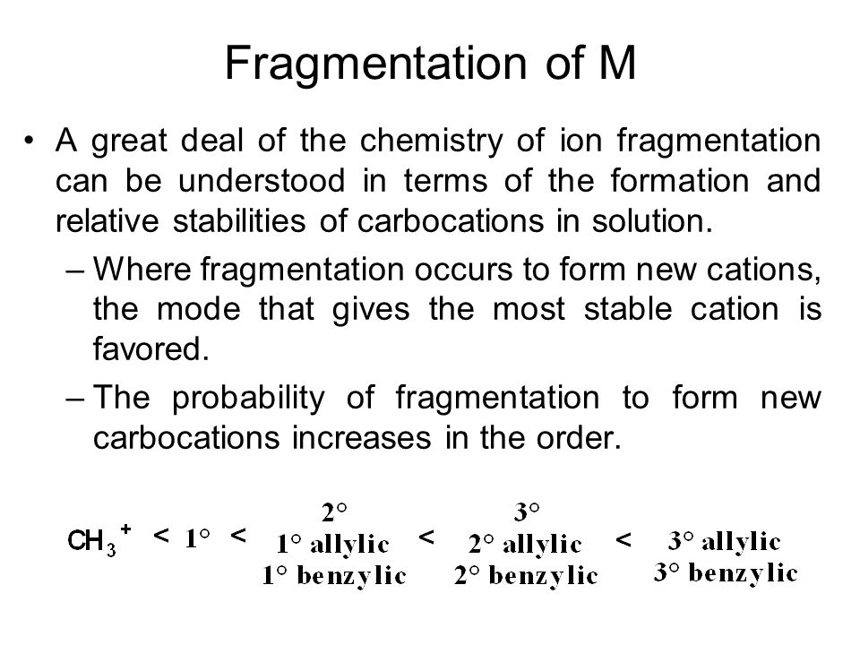 Fragmentation of M