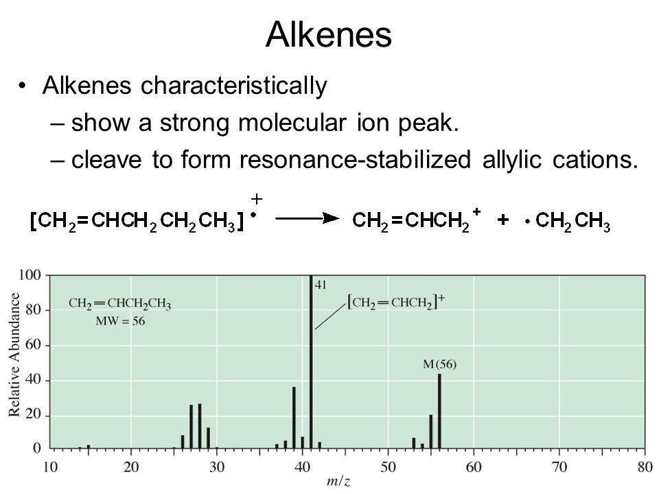 Alkenes Alkenes characteristically show a strong molecular ion peak.