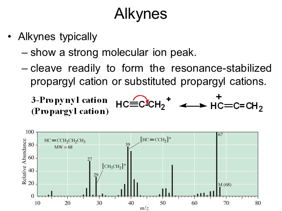 Alkynes Alkynes typically show a strong molecular ion peak.