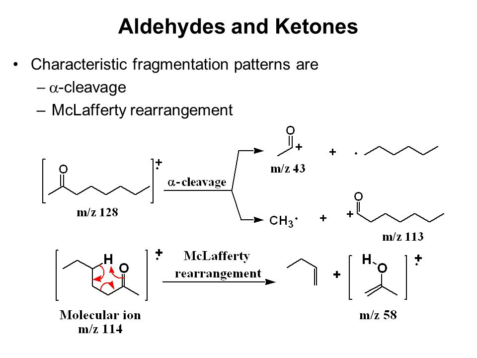 Aldehydes and Ketones Characteristic fragmentation patterns are