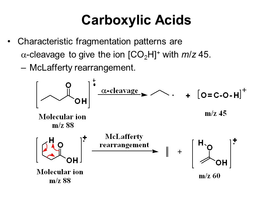 Carboxylic Acids Characteristic fragmentation patterns are