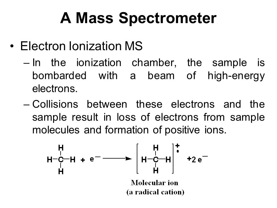A Mass Spectrometer Electron Ionization MS
