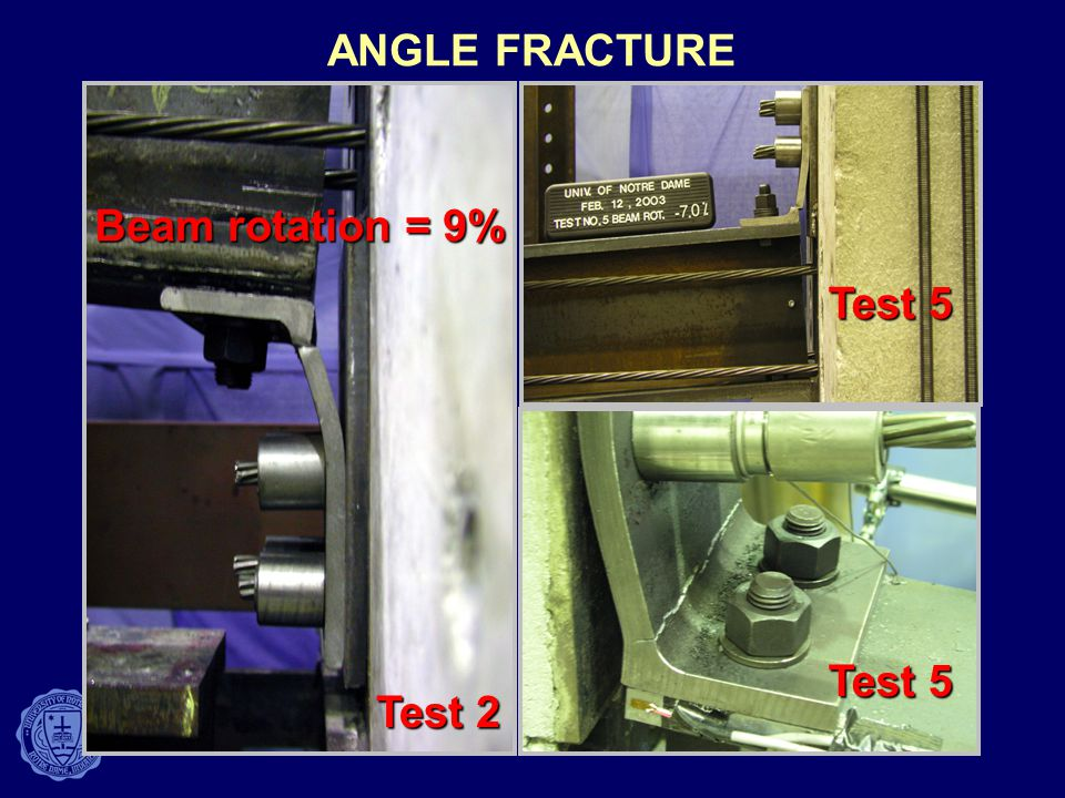 ANGLE FRACTURE Beam rotation = 9% Test 5 Test 5 Test 2