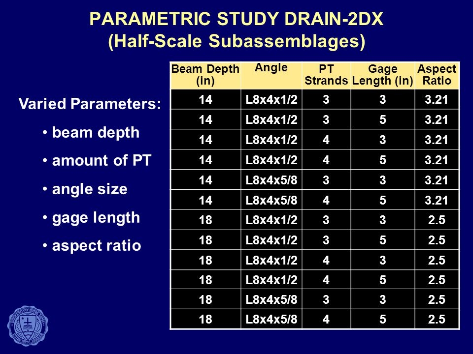 PARAMETRIC STUDY DRAIN-2DX (Half-Scale Subassemblages)