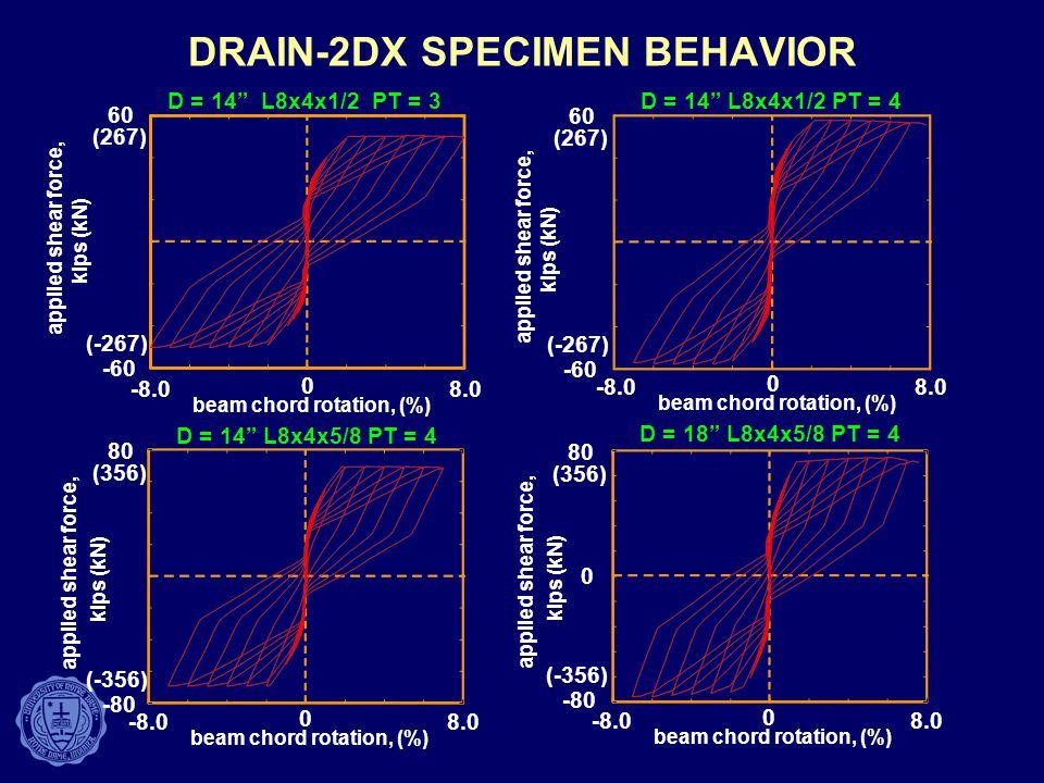 DRAIN-2DX SPECIMEN BEHAVIOR