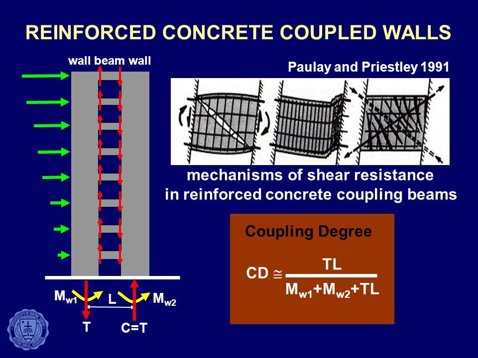 REINFORCED CONCRETE COUPLED WALLS