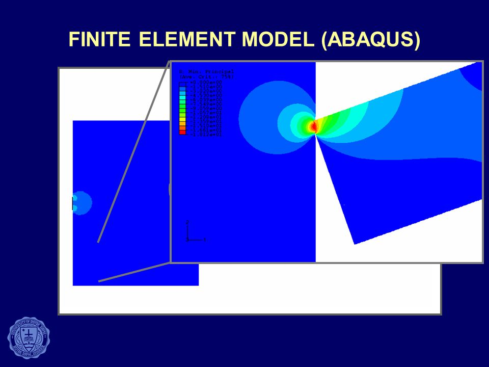 Precast concrete coupled wall systems ppt video online for Finite elemente modell
