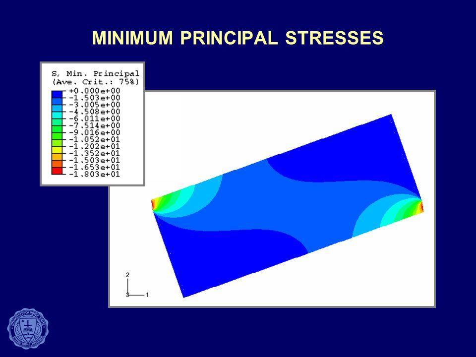 MINIMUM PRINCIPAL STRESSES