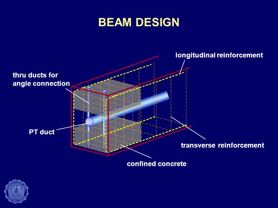 BEAM DESIGN longitudinal reinforcement thru ducts for angle connection