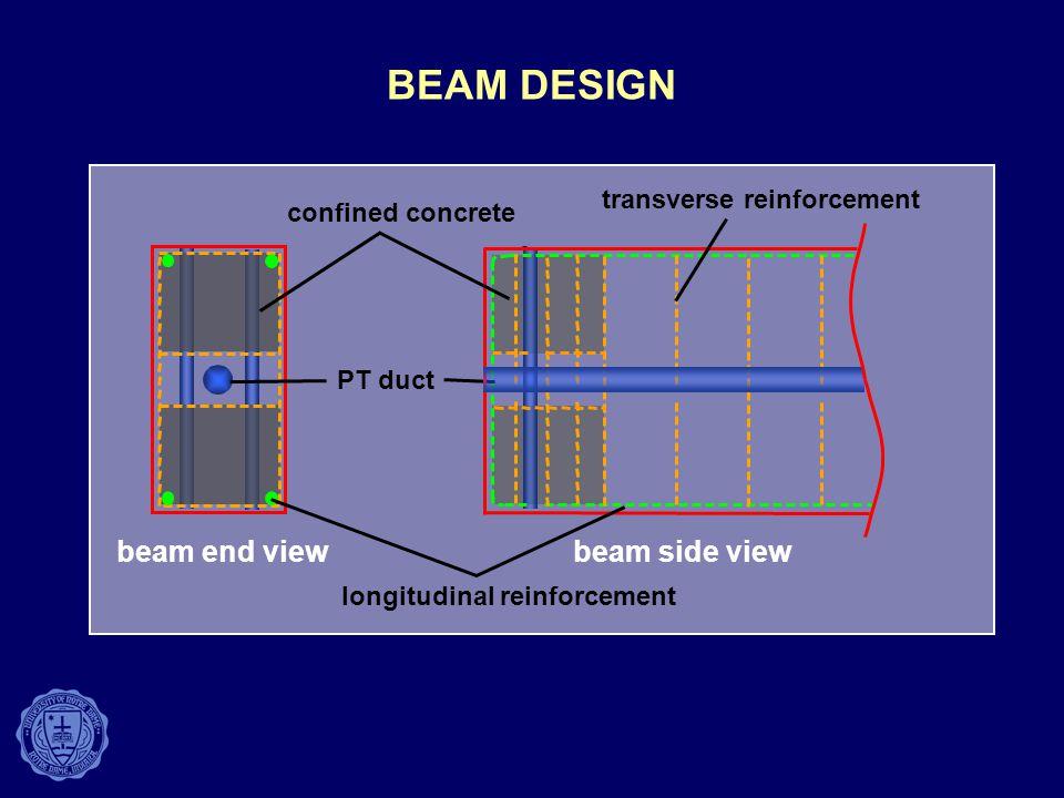 BEAM DESIGN beam end view beam side view transverse reinforcement