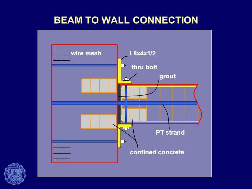BEAM TO WALL CONNECTION