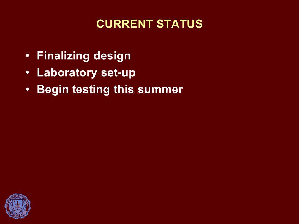 CURRENT STATUS Finalizing design Laboratory set-up Begin testing this summer