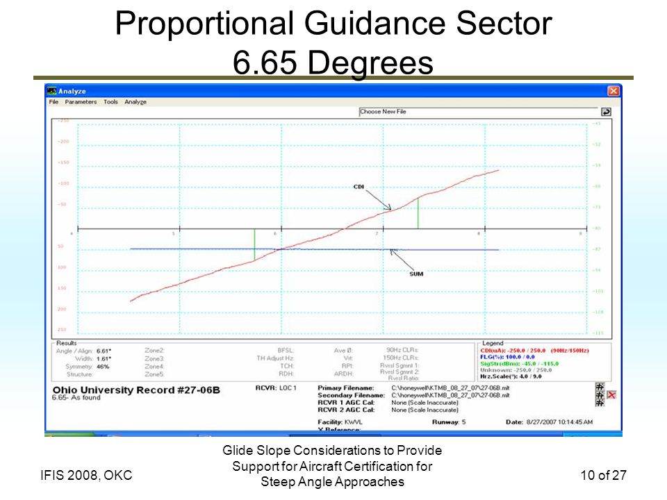 Proportional Guidance Sector 6.65 Degrees