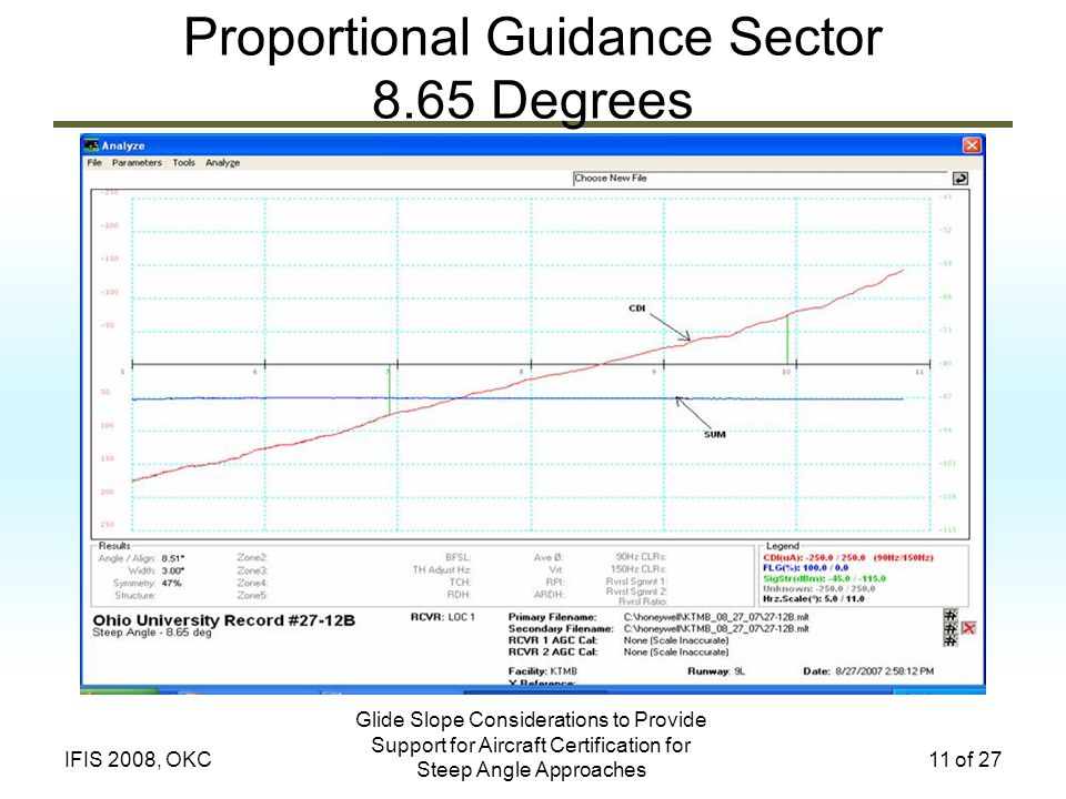 Proportional Guidance Sector 8.65 Degrees