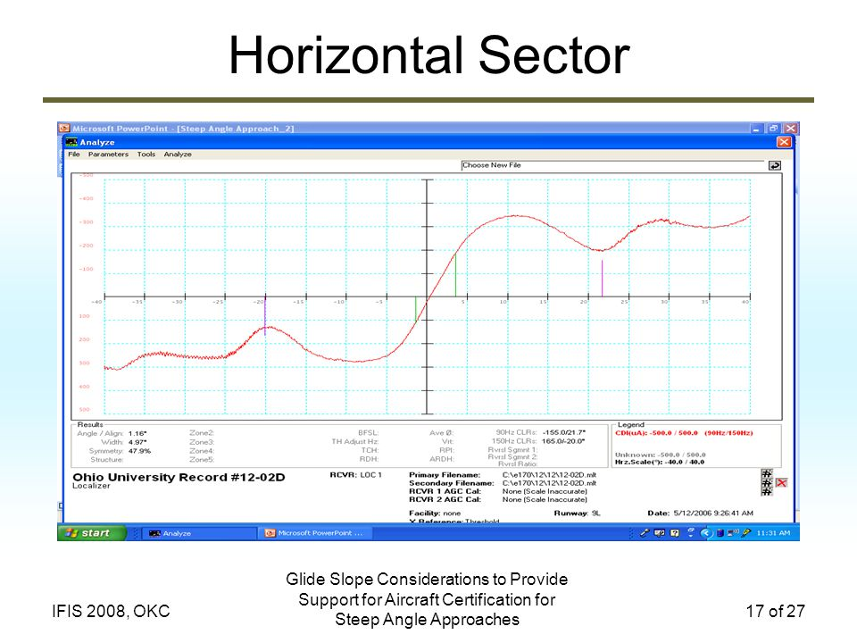 Horizontal Sector Glide Slope Considerations to Provide Support for Aircraft Certification for Steep Angle Approaches.