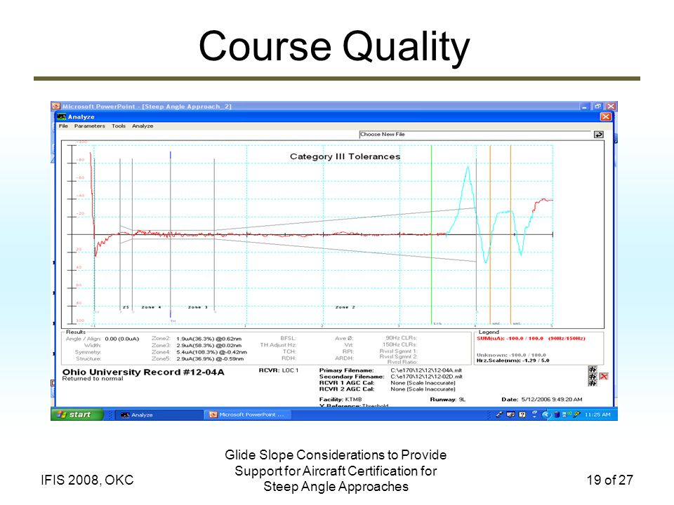 Course Quality Glide Slope Considerations to Provide Support for Aircraft Certification for Steep Angle Approaches.