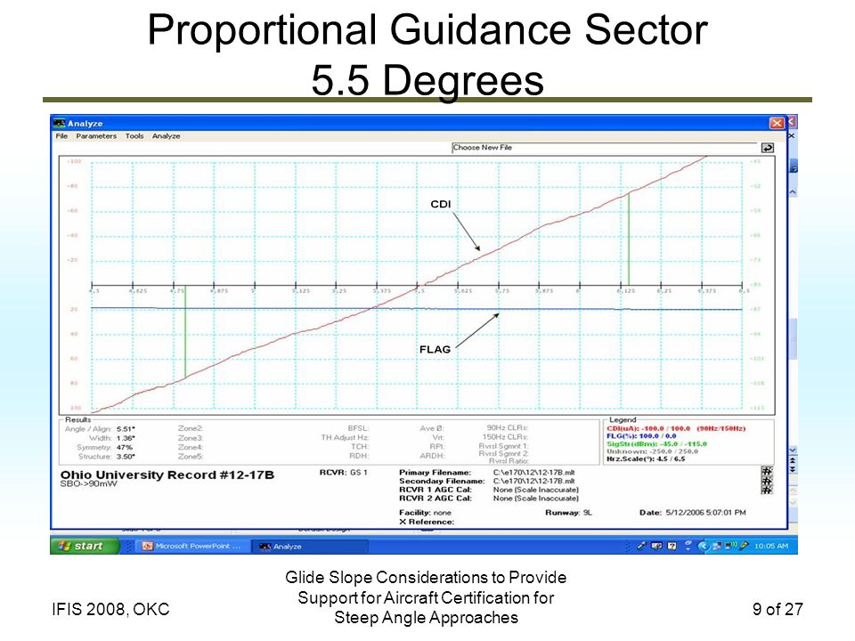Proportional Guidance Sector 5.5 Degrees